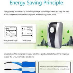 Power Energy Saver Electricity Saving Box